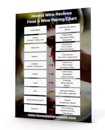 Food and Wine Chart